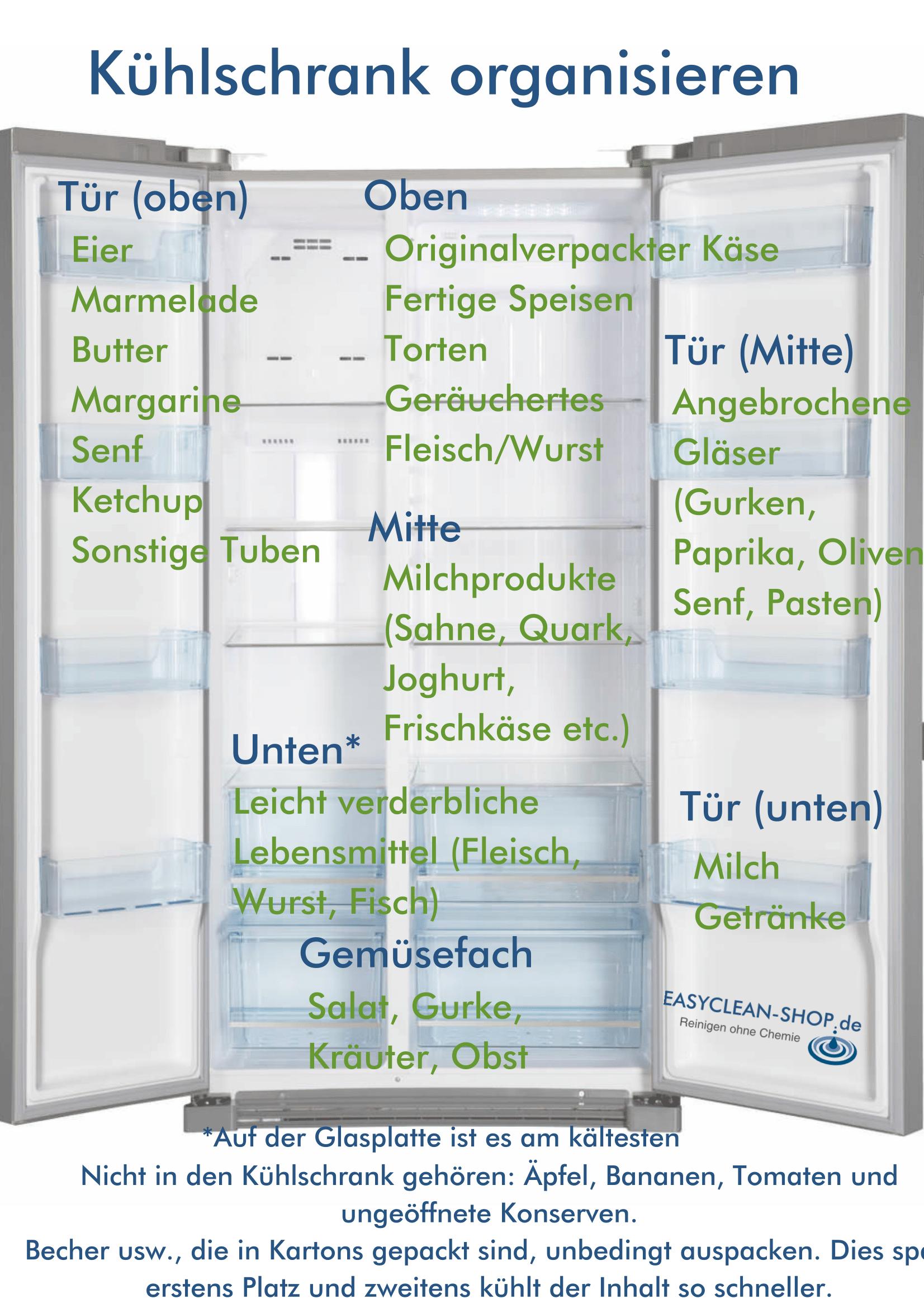 10 Tipps & 1 Putzplan für\'s Küche putzen | EASYCLEAN-SHOP.de